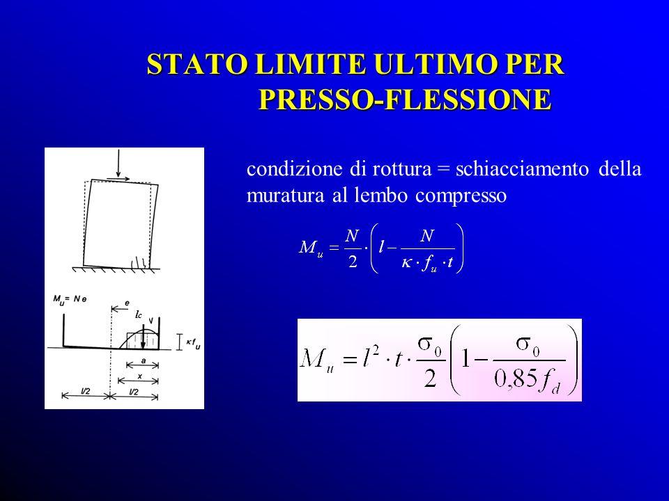 condizione di rottura = schiacciamento della muratura al lembo compresso STATO LIMITE ULTIMO PER PRESSO-FLESSIONE lclc