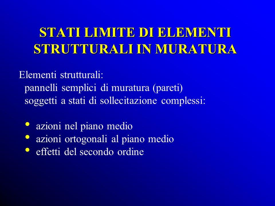 Elementi strutturali: pannelli semplici di muratura (pareti) soggetti a stati di sollecitazione complessi: azioni nel piano medio azioni ortogonali al piano medio effetti del secondo ordine STATI LIMITE DI ELEMENTI STRUTTURALI IN MURATURA