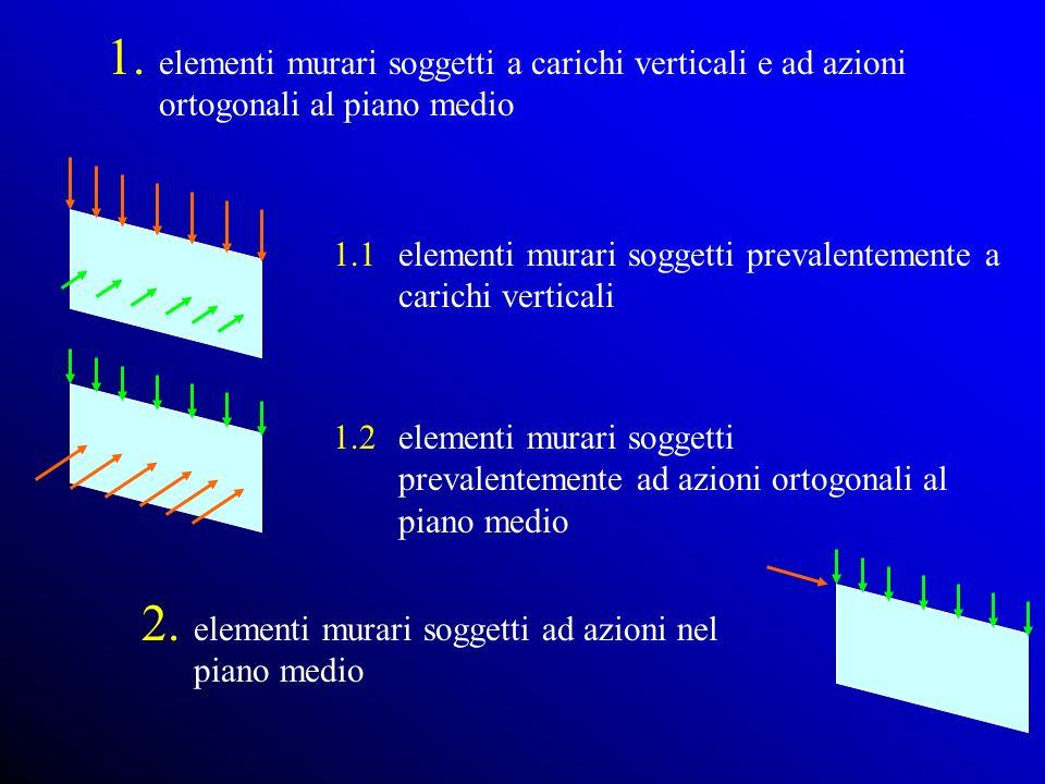 2. elementi murari soggetti ad azioni nel piano medio 1. elementi murari soggetti a carichi verticali e ad azioni ortogonali al piano medio 1.1element