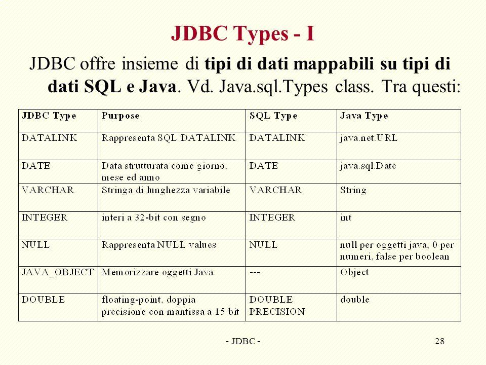 - JDBC -28 JDBC Types - I JDBC offre insieme di tipi di dati mappabili su tipi di dati SQL e Java.