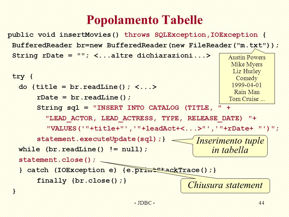 - JDBC -44 Popolamento Tabelle public void insertMovies() throws SQLException,IOException { BufferedReader br=new BufferedReader(new FileReader(