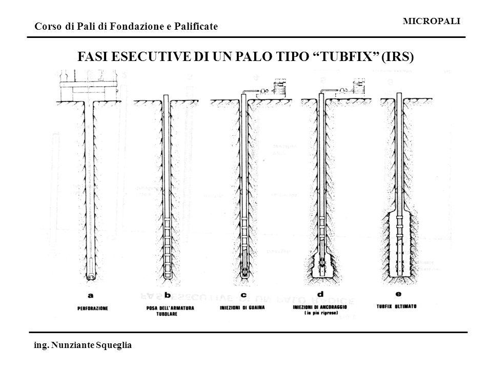 Corso di Pali di Fondazione e Palificate ing. Nunziante Squeglia FASI ESECUTIVE DI UN PALO TIPO TUBFIX (IRS) MICROPALI