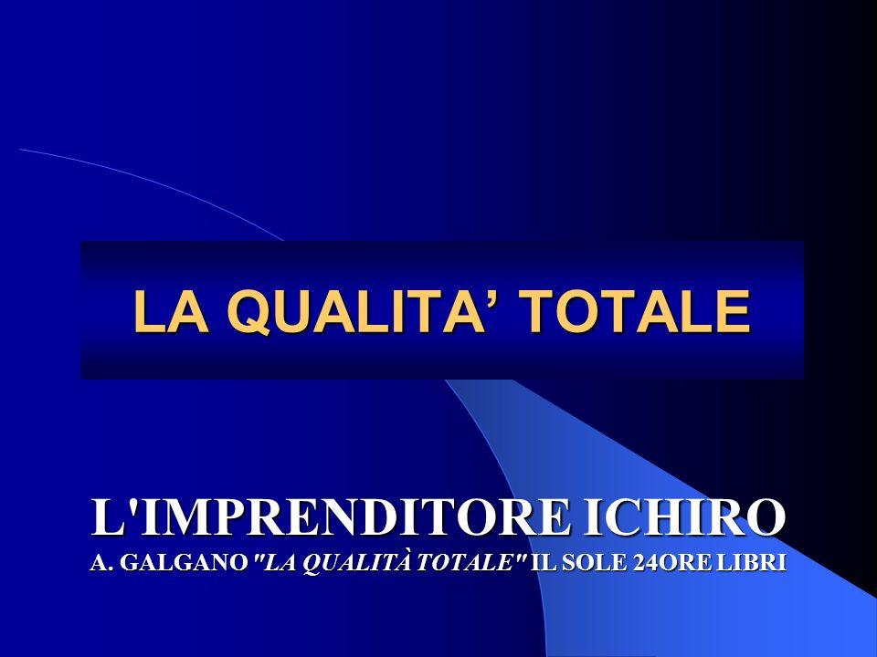 LA QUALITA TOTALE L IMPRENDITORE ICHIRO A. GALGANO LA QUALITÀ TOTALE IL SOLE 24ORE LIBRI