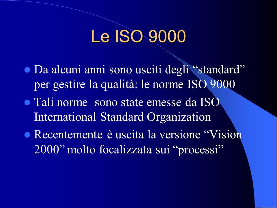 Le ISO 9000 Da alcuni anni sono usciti degli standard per gestire la qualità: le norme ISO 9000 Tali norme sono state emesse da ISO International Standard Organization Recentemente è uscita la versione Vision 2000 molto focalizzata sui processi