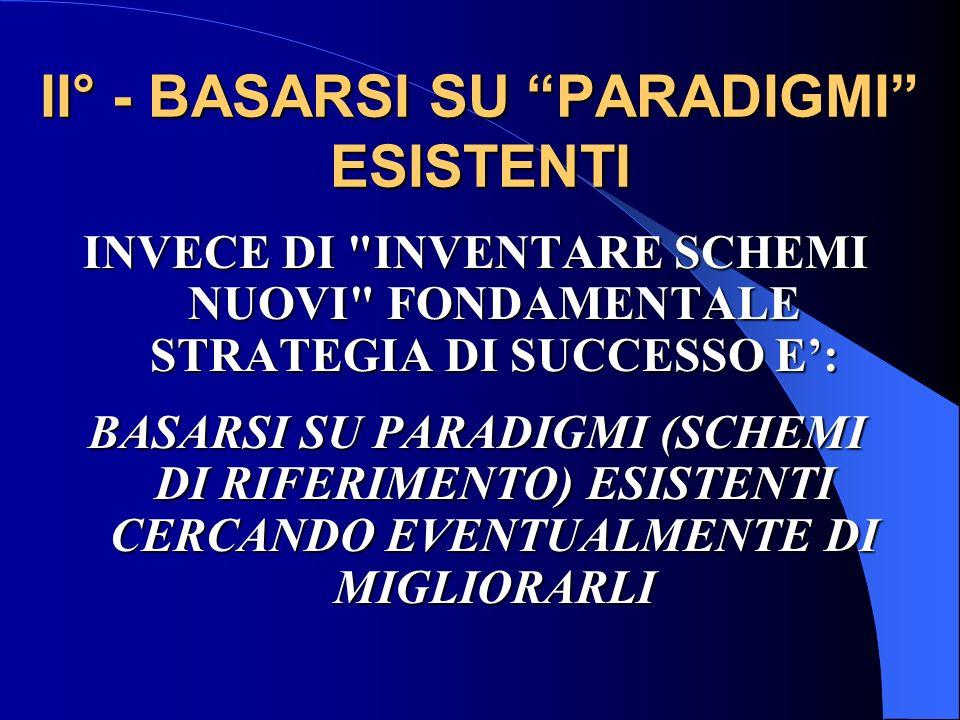 II° - BASARSI SU PARADIGMI ESISTENTI INVECE DI INVENTARE SCHEMI NUOVI FONDAMENTALE STRATEGIA DI SUCCESSO E: INVECE DI INVENTARE SCHEMI NUOVI FONDAMENTALE STRATEGIA DI SUCCESSO E: BASARSI SU PARADIGMI (SCHEMI DI RIFERIMENTO) ESISTENTI CERCANDO EVENTUALMENTE DI MIGLIORARLI