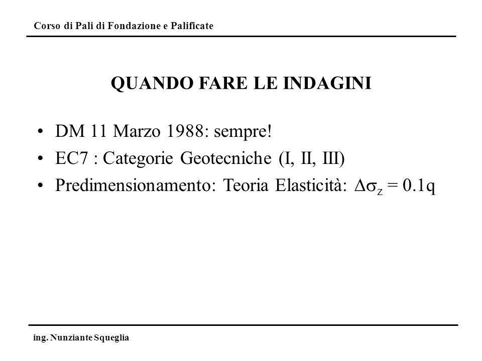 Corso di Pali di Fondazione e Palificate ing. Nunziante Squeglia DM 11 Marzo 1988: sempre! EC7 : Categorie Geotecniche (I, II, III) Predimensionamento