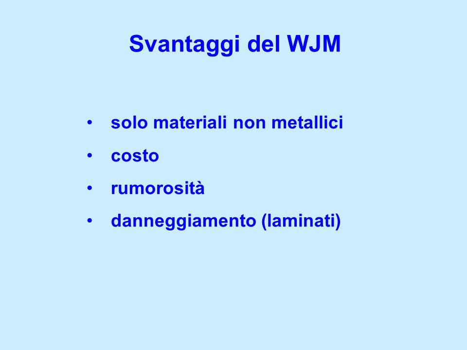 Svantaggi del WJM solo materiali non metallici costo rumorosità danneggiamento (laminati)