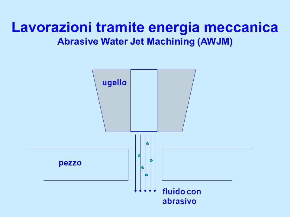 Abrasive Water Jet Machining (AWJM) fluido con abrasivo ugello pezzo Lavorazioni tramite energia meccanica