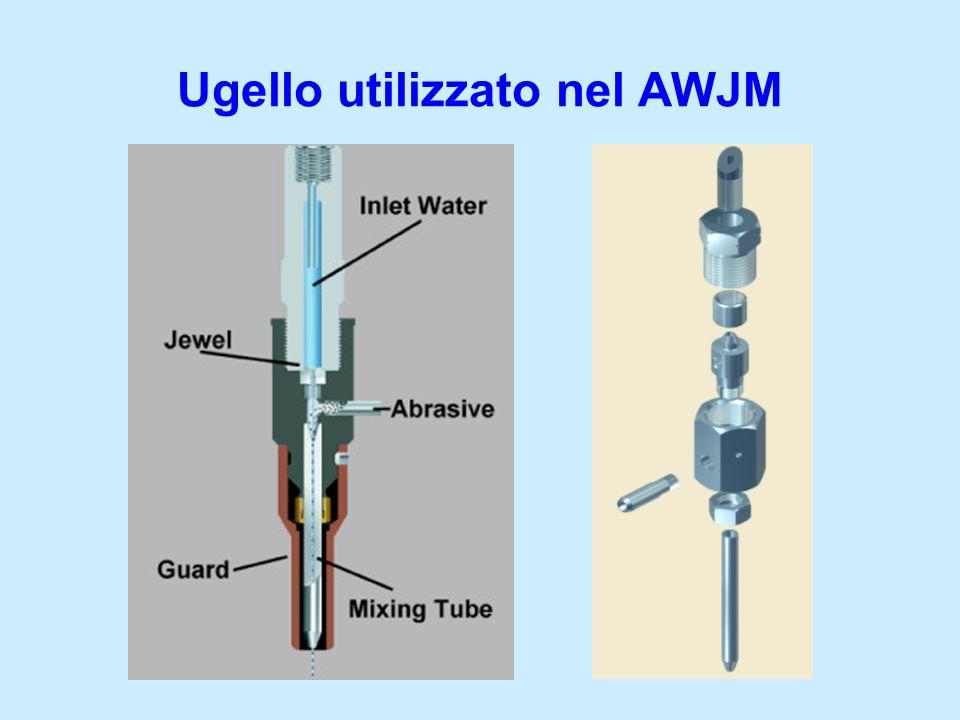 Ugello utilizzato nel AWJM