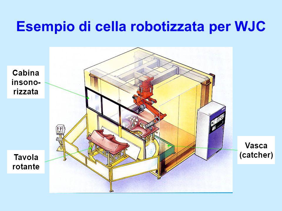 Esempio di cella robotizzata per WJC Tavola rotante Cabina insono- rizzata Vasca (catcher)