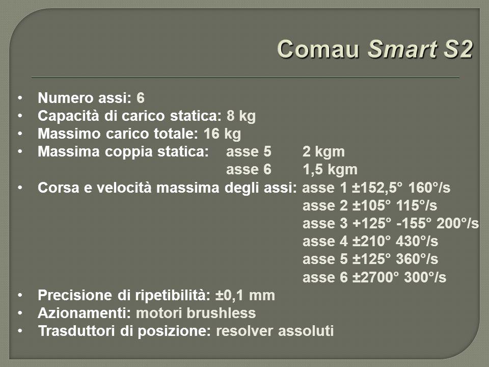 Numero assi: 6 Capacità di carico statica: 8 kg Massimo carico totale: 16 kg Massima coppia statica: asse 5 2 kgm asse 6 1,5 kgm Corsa e velocità massima degli assi: asse 1 ±152,5° 160°/s asse 2 ±105° 115°/s asse 3 +125° -155° 200°/s asse 4 ±210° 430°/s asse 5 ±125° 360°/s asse 6 ±2700° 300°/s Precisione di ripetibilità: ±0,1 mm Azionamenti: motori brushless Trasduttori di posizione: resolver assoluti