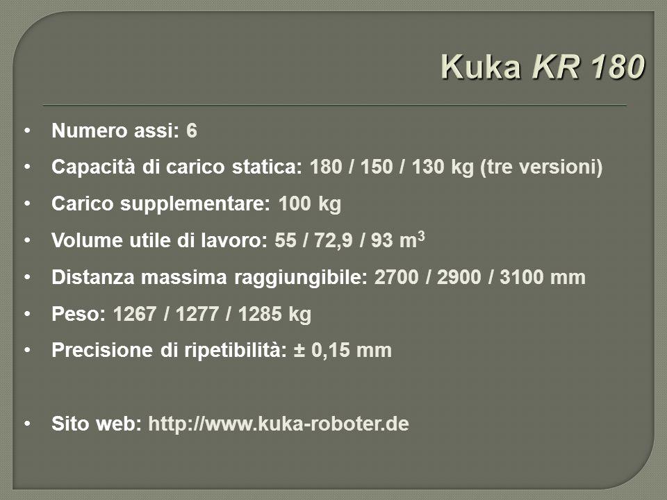 Numero assi: 6 Capacità di carico statica: 180 / 150 / 130 kg (tre versioni) Carico supplementare: 100 kg Volume utile di lavoro: 55 / 72,9 / 93 m 3 Distanza massima raggiungibile: 2700 / 2900 / 3100 mm Peso: 1267 / 1277 / 1285 kg Precisione di ripetibilità: ± 0,15 mm Sito web: http://www.kuka-roboter.de