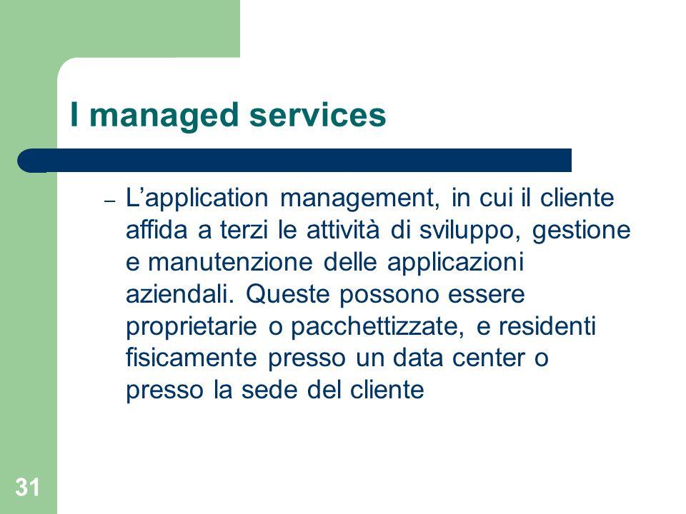 31 I managed services – Lapplication management, in cui il cliente affida a terzi le attività di sviluppo, gestione e manutenzione delle applicazioni aziendali.