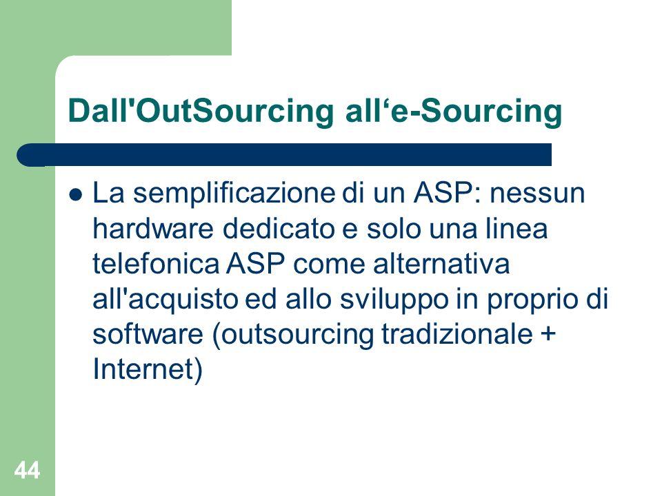 44 Dall OutSourcing alle-Sourcing La semplificazione di un ASP: nessun hardware dedicato e solo una linea telefonica ASP come alternativa all acquisto ed allo sviluppo in proprio di software (outsourcing tradizionale + Internet)