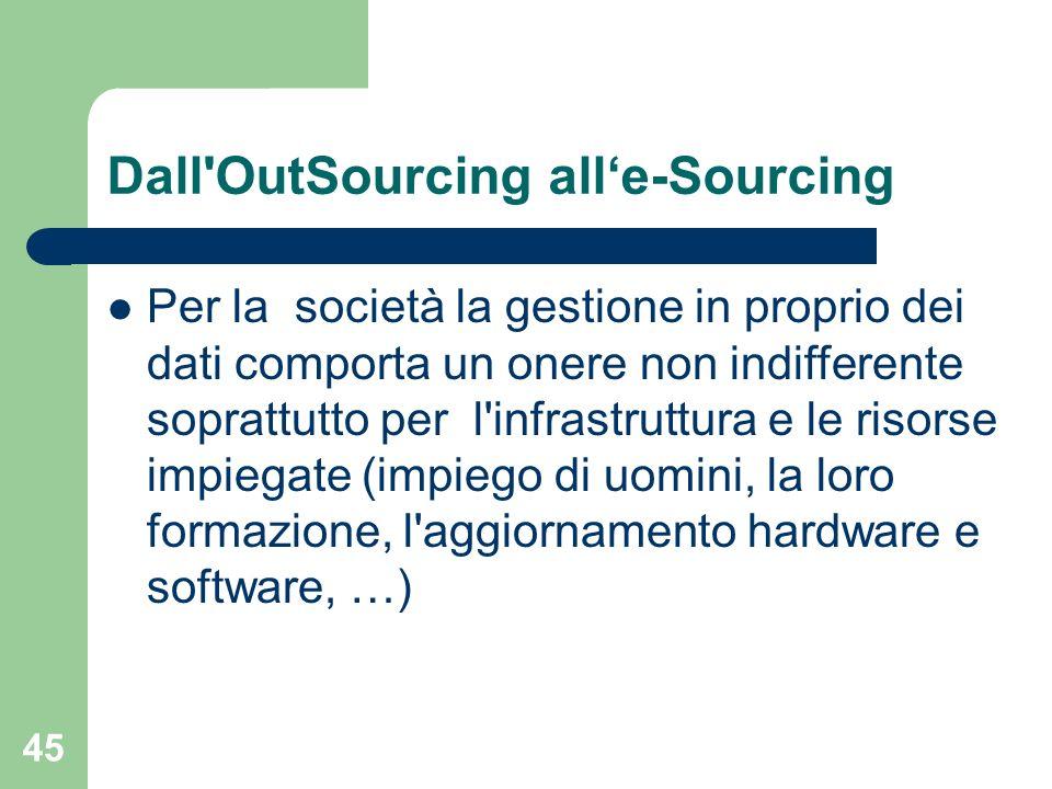 45 Dall OutSourcing alle-Sourcing Per la società la gestione in proprio dei dati comporta un onere non indifferente soprattutto per l infrastruttura e le risorse impiegate (impiego di uomini, la loro formazione, l aggiornamento hardware e software, …)