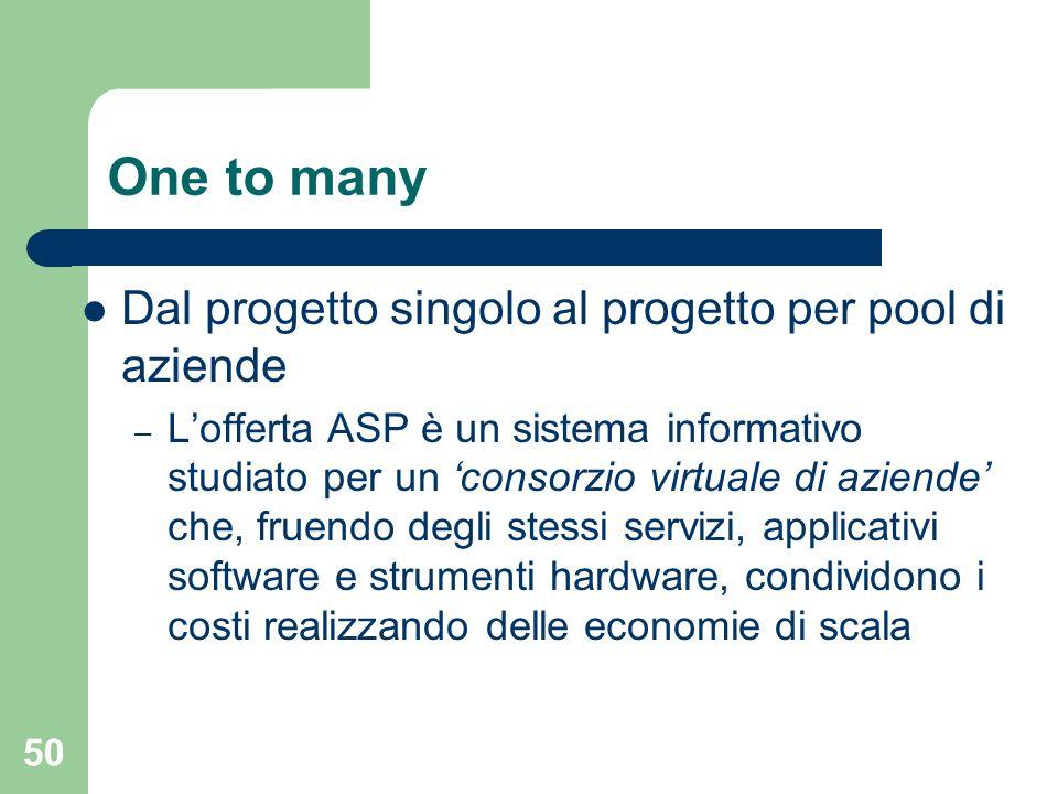 50 One to many Dal progetto singolo al progetto per pool di aziende – Lofferta ASP è un sistema informativo studiato per un consorzio virtuale di aziende che, fruendo degli stessi servizi, applicativi software e strumenti hardware, condividono i costi realizzando delle economie di scala