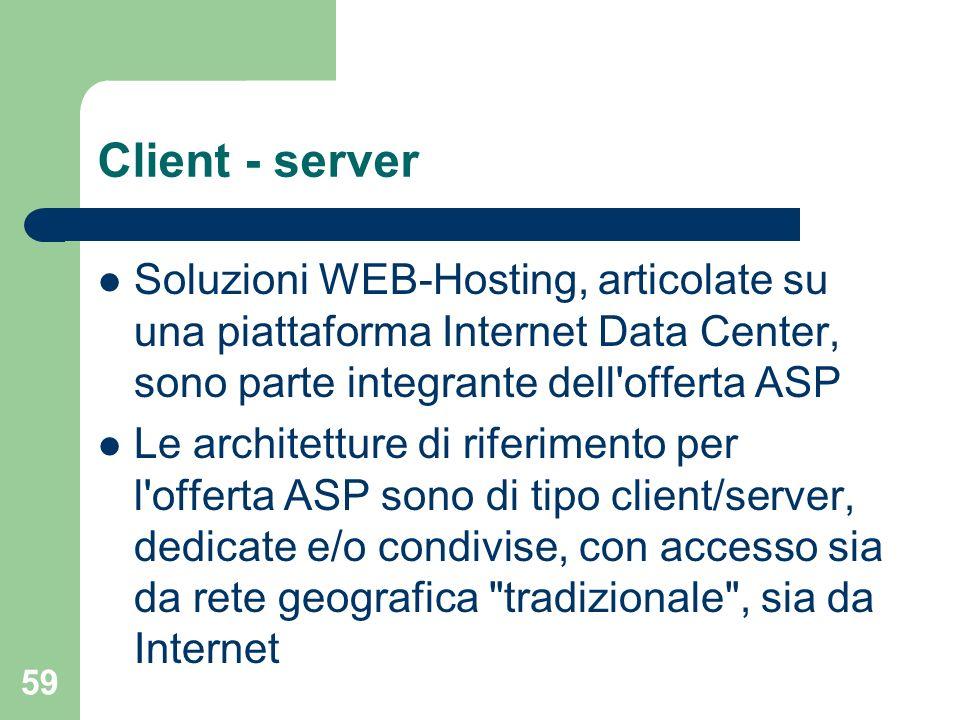 59 Client - server Soluzioni WEB-Hosting, articolate su una piattaforma Internet Data Center, sono parte integrante dell offerta ASP Le architetture di riferimento per l offerta ASP sono di tipo client/server, dedicate e/o condivise, con accesso sia da rete geografica tradizionale , sia da Internet