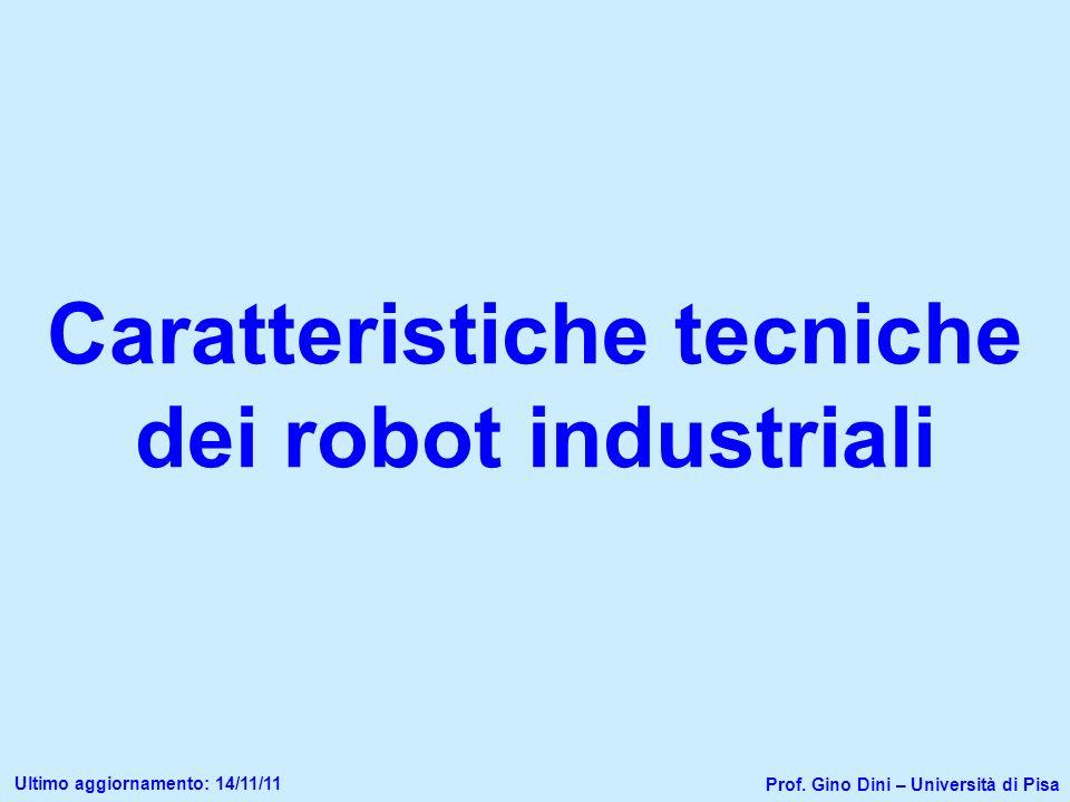 Struttura cinematica Gradi di libertà Spazio di lavoro Capacità di carico Velocità di lavoro Tipo di azionamento Ripetibilità di posizionamento Caratteristiche tecniche di un robot