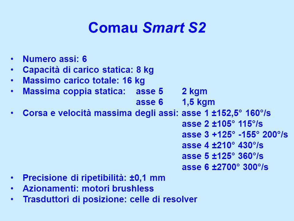 Numero assi: 6 Capacità di carico statica: 8 kg Massimo carico totale: 16 kg Massima coppia statica: asse 5 2 kgm asse 6 1,5 kgm Corsa e velocità mass