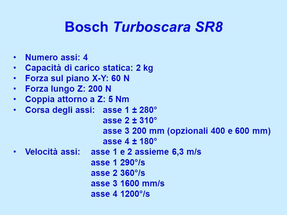 Numero assi: 4 Capacità di carico statica: 2 kg Forza sul piano X-Y: 60 N Forza lungo Z: 200 N Coppia attorno a Z: 5 Nm Corsa degli assi: asse 1 ± 280