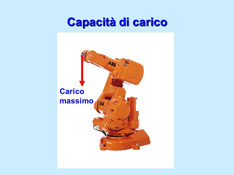 Numero assi: 4 Capacità di carico statica: 2 kg Forza sul piano X-Y: 60 N Forza lungo Z: 200 N Coppia attorno a Z: 5 Nm Corsa degli assi: asse 1 ± 280° asse 2 ± 310° asse 3 200 mm (opzionali 400 e 600 mm) asse 4 ± 180° Velocità assi: asse 1 e 2 assieme 6,3 m/s asse 1 290°/s asse 2 360°/s asse 3 1600 mm/s asse 4 1200°/s