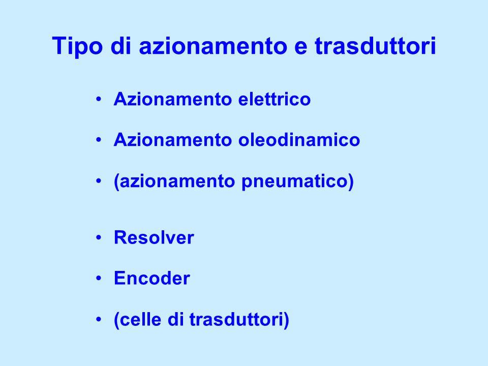 Azionamento elettrico Azionamento oleodinamico (azionamento pneumatico) Tipo di azionamento e trasduttori Resolver Encoder (celle di trasduttori)