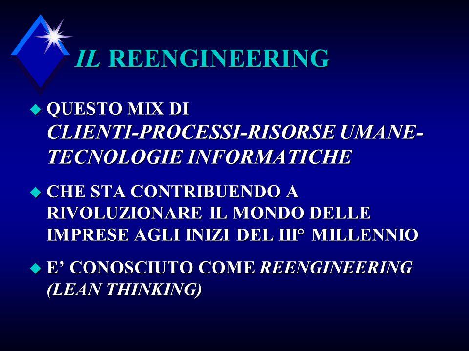 IL REENGINEERING u QUESTO MIX DI CLIENTI-PROCESSI-RISORSE UMANE- TECNOLOGIE INFORMATICHE u CHE STA CONTRIBUENDO A RIVOLUZIONARE IL MONDO DELLE IMPRESE AGLI INIZI DEL III° MILLENNIO u E CONOSCIUTO COME REENGINEERING (LEAN THINKING)