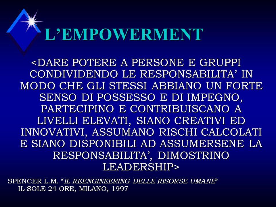 LEMPOWERMENT SPENCER L.M. IL REENGINEERING DELLE RISORSE UMANE IL SOLE 24 ORE, MILANO, 1997