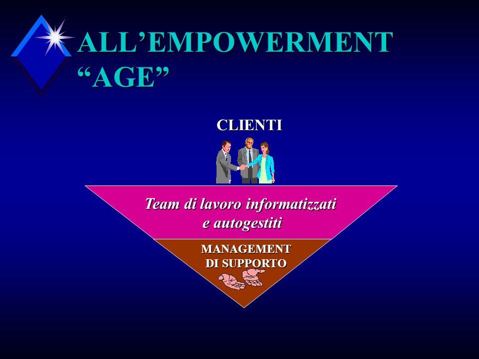 ALLEMPOWERMENT AGE Team di lavoro informatizzati e autogestiti e autogestiti CLIENTI MANAGEMENT DI SUPPORTO