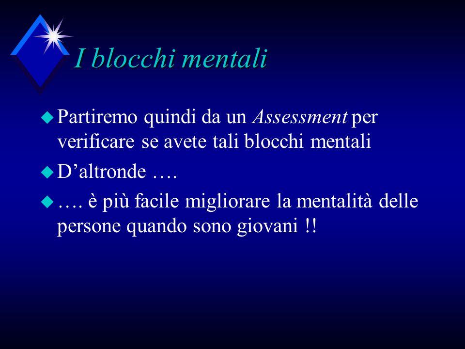 I blocchi mentali u Partiremo quindi da un Assessment per verificare se avete tali blocchi mentali u Daltronde ….
