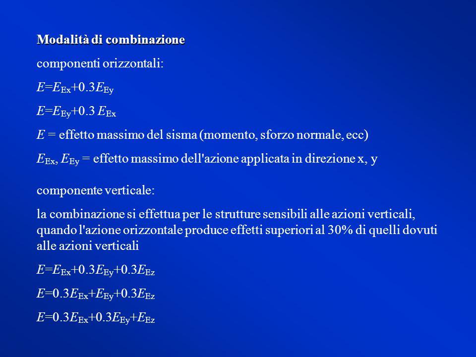 Modalità di combinazione componenti orizzontali: E=E Ex +0.3E Ey E=E Ey +0.3 E Ex E = effetto massimo del sisma (momento, sforzo normale, ecc) E Ex, E