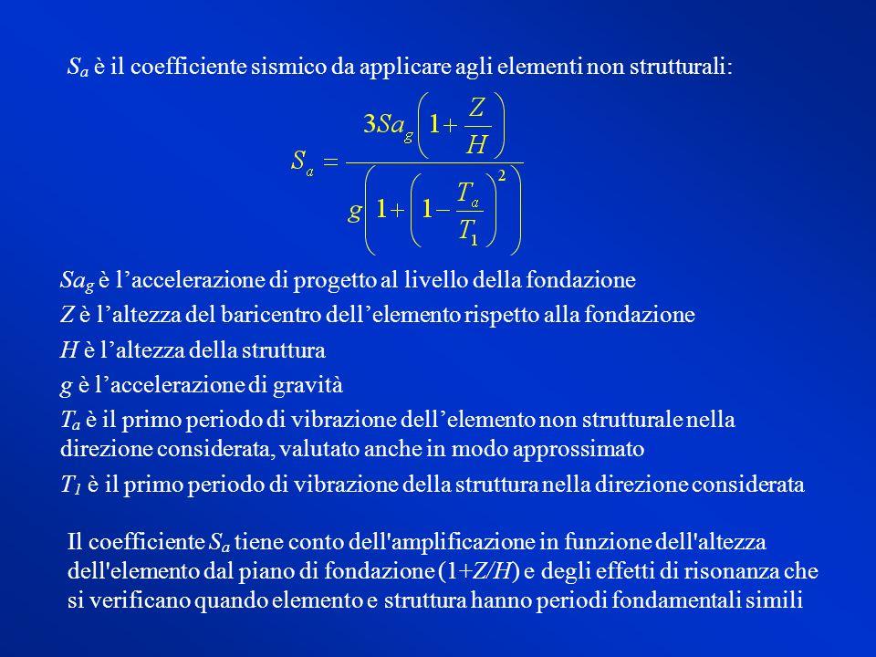 S a è il coefficiente sismico da applicare agli elementi non strutturali: Sa g è laccelerazione di progetto al livello della fondazione Z è laltezza d