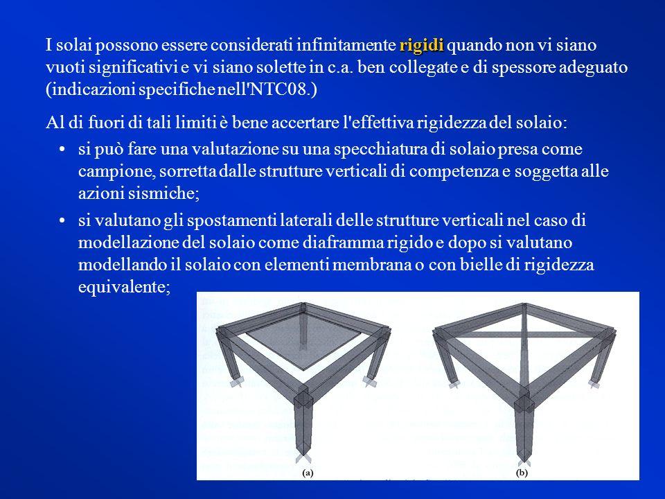 rigidi I solai possono essere considerati infinitamente rigidi quando non vi siano vuoti significativi e vi siano solette in c.a. ben collegate e di s