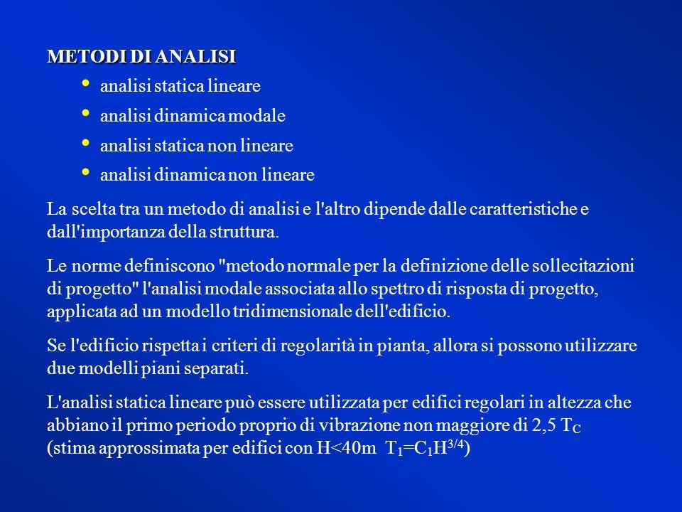 METODIDI ANALISI METODI DI ANALISI analisi statica lineare analisi dinamica modale analisi statica non lineare analisi dinamica non lineare La scelta