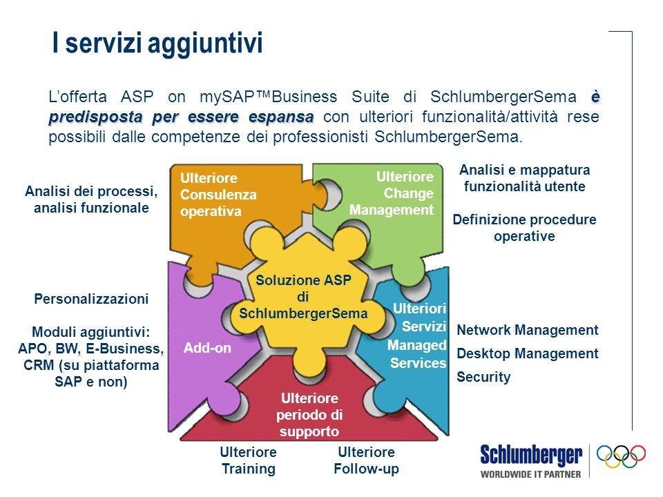 I servizi aggiuntivi è predisposta per essere espansa Lofferta ASP on mySAPBusiness Suite di SchlumbergerSema è predisposta per essere espansa con ult