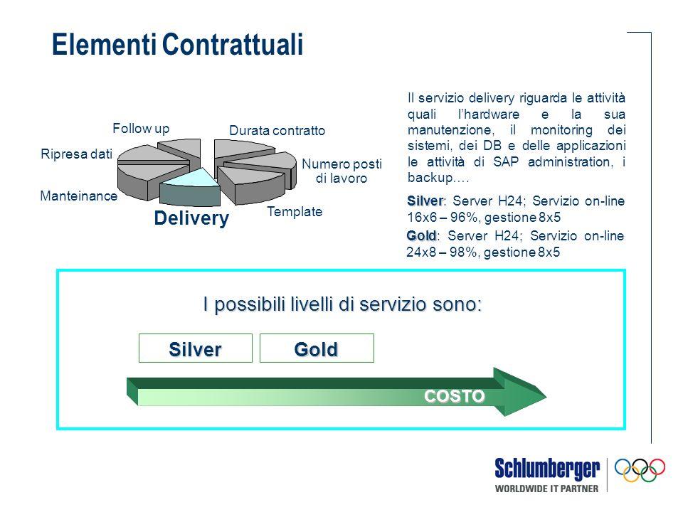 Il servizio delivery riguarda le attività quali lhardware e la sua manutenzione, il monitoring dei sistemi, dei DB e delle applicazioni le attività di SAP administration, i backup….