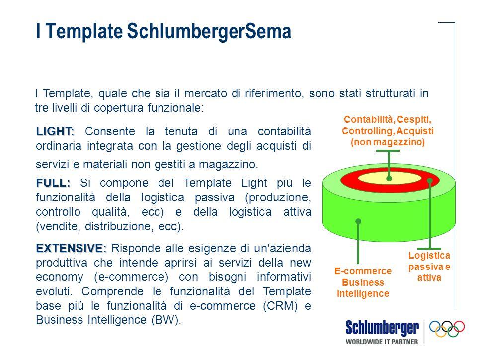 I Template SchlumbergerSema Contabilità, Cespiti, Controlling, Acquisti (non magazzino) Logistica passiva e attiva I Template, quale che sia il mercat