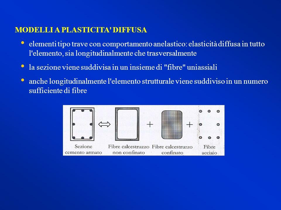 MODELLI A PLASTICITA' DIFFUSA elementi tipo trave con comportamento anelastico: elasticità diffusa in tutto l'elemento, sia longitudinalmente che tras