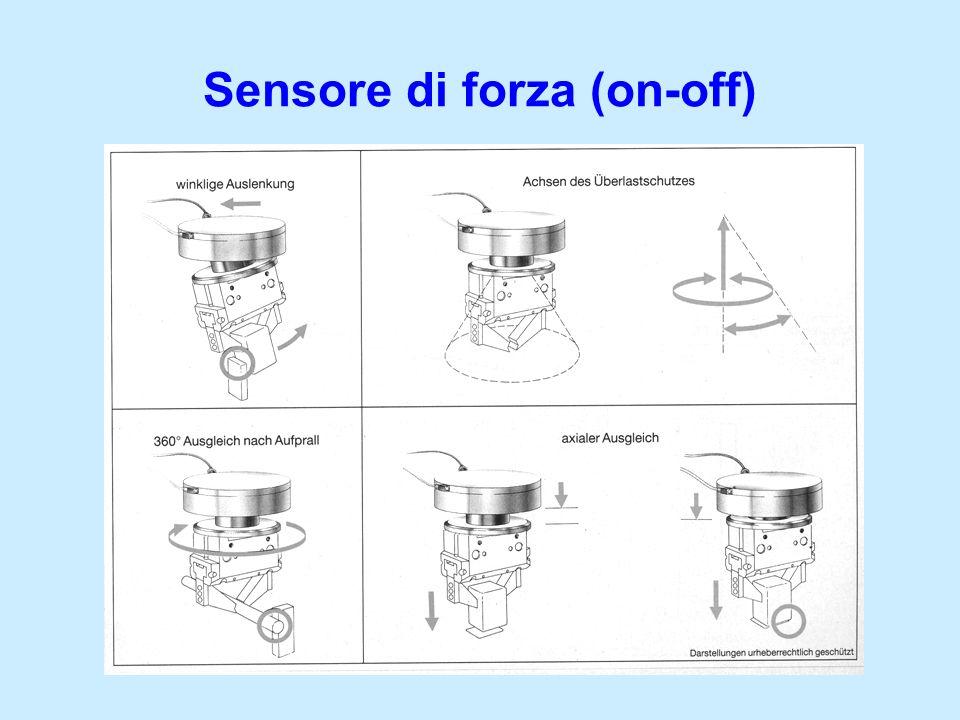 Sensore di forza (on-off)