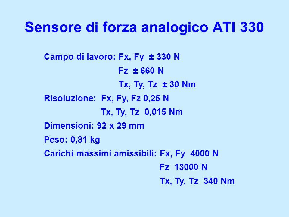 Sensore di forza analogico ATI 330 Campo di lavoro: Fx, Fy ± 330 N Fz ± 660 N Tx, Ty, Tz ± 30 Nm Risoluzione: Fx, Fy, Fz 0,25 N Tx, Ty, Tz 0,015 Nm Di