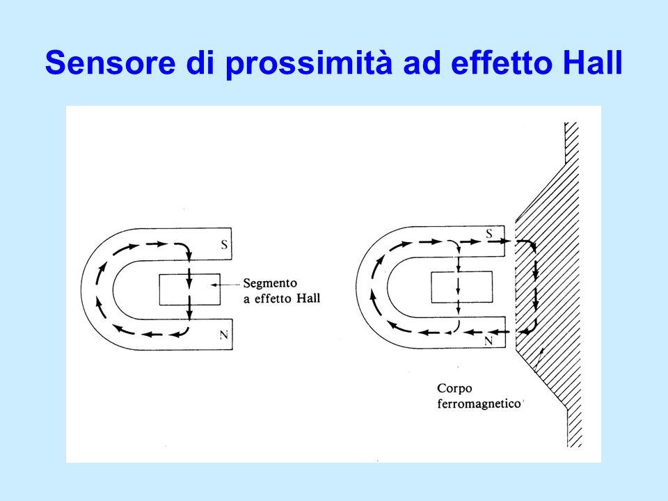 Sensore di prossimità ad effetto Hall