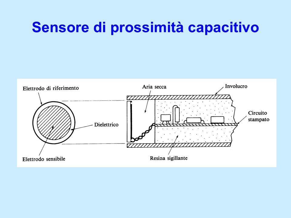 Sensore di prossimità capacitivo
