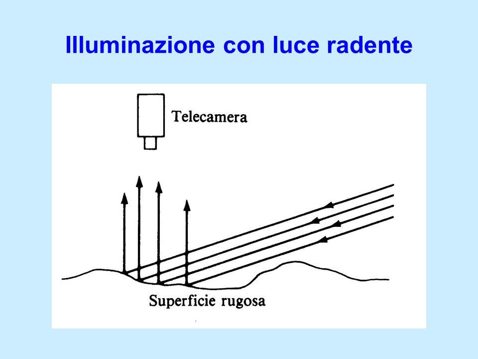 Illuminazione con luce radente