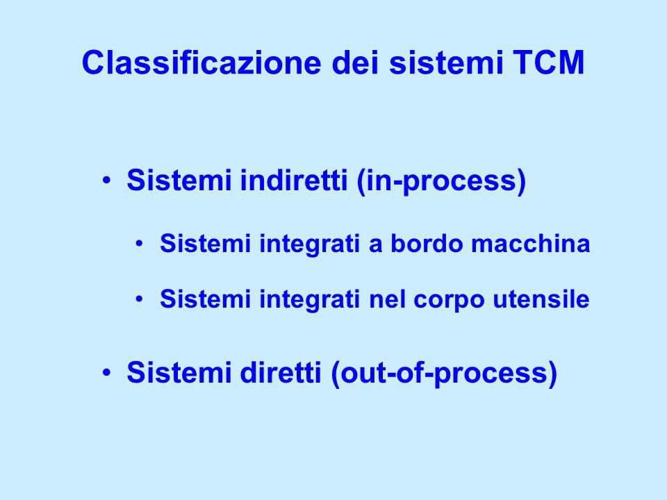 Sistemi indiretti (in-process) Sistemi diretti (out-of-process) Classificazione dei sistemi TCM Sistemi integrati a bordo macchina Sistemi integrati n
