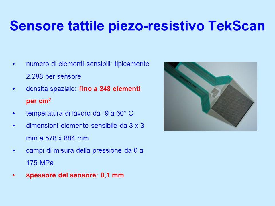 Sensore tattile piezo-resistivo TekScan numero di elementi sensibili: tipicamente 2.288 per sensore densità spaziale: fino a 248 elementi per cm 2 tem