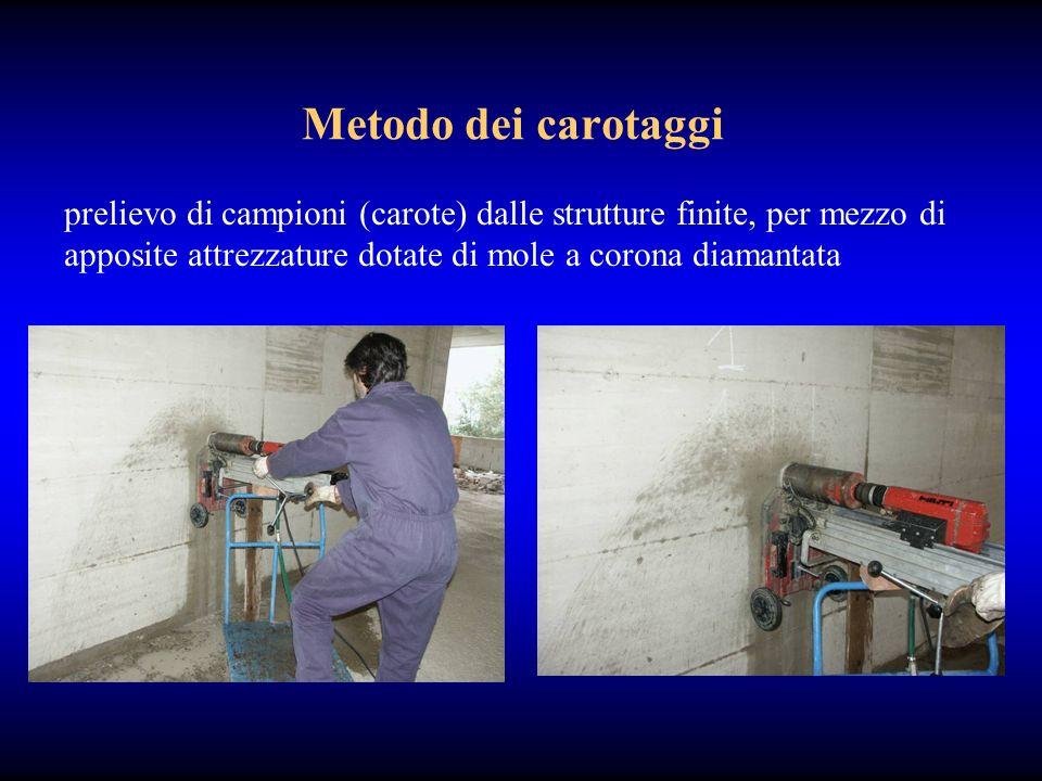 Metodo dei carotaggi prelievo di campioni (carote) dalle strutture finite, per mezzo di apposite attrezzature dotate di mole a corona diamantata