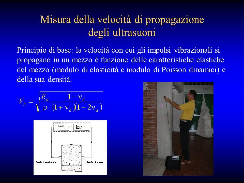 Misura della velocità di propagazione degli ultrasuoni Principio di base: la velocità con cui gli impulsi vibrazionali si propagano in un mezzo è funzione delle caratteristiche elastiche del mezzo (modulo di elasticità e modulo di Poisson dinamici) e della sua densità.