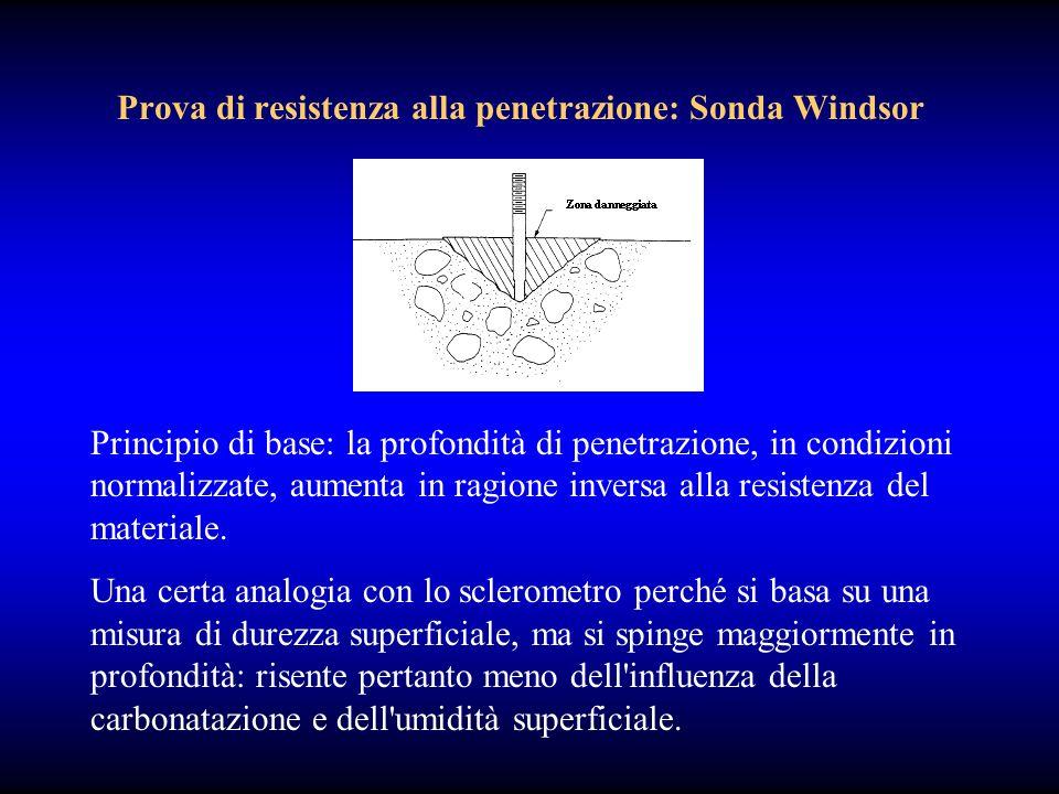 Prova di resistenza alla penetrazione: Sonda Windsor Principio di base: la profondità di penetrazione, in condizioni normalizzate, aumenta in ragione inversa alla resistenza del materiale.