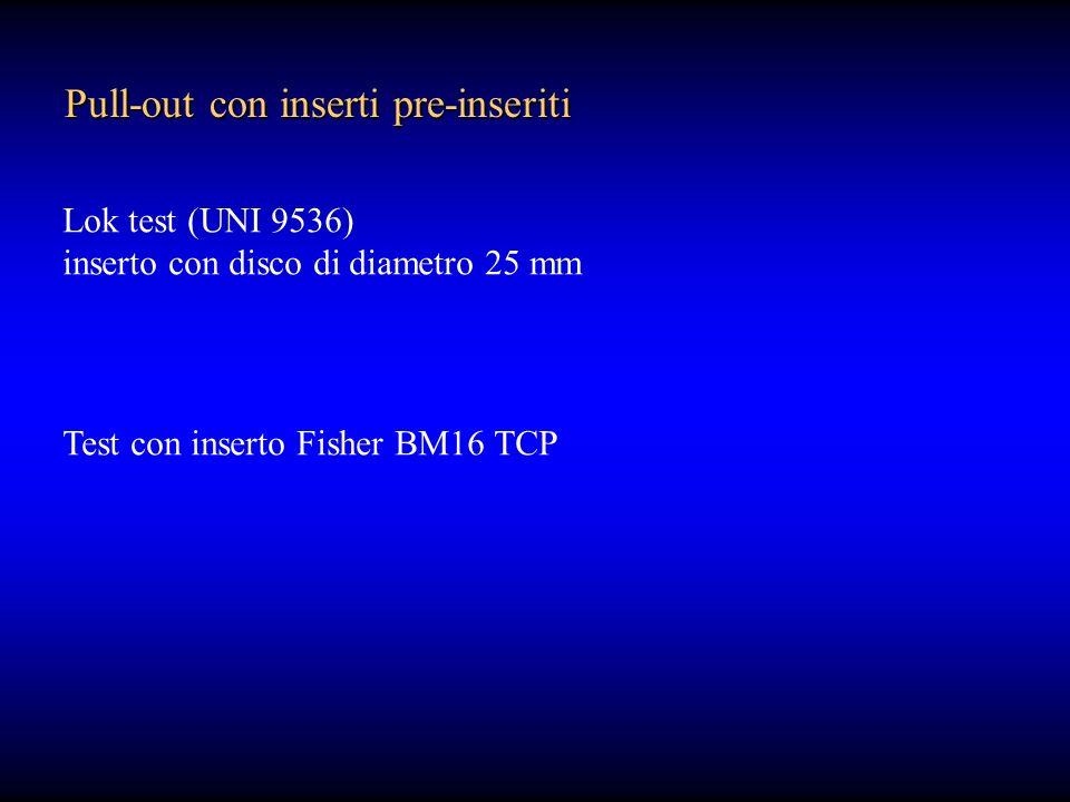 Pull-out con inserti pre-inseriti Lok test (UNI 9536) inserto con disco di diametro 25 mm Test con inserto Fisher BM16 TCP