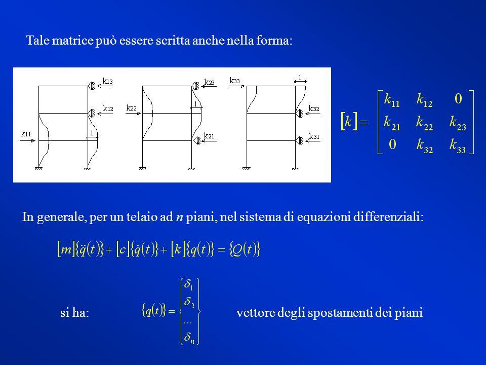 ANALISI STATICA SECONDO LA NORMATIVA In particolari condizioni, l analisi sismica può essere condotta per via statica applicando ad ogni piano dell edificio forze orizzontali valutate attraverso le seguenti formule: F i è la forza da applicare al piano i-esimo W i e W j sono i pesi delle masse ai piani i e j rispettivamente z i e z j sono le altezze dei piani i e j rispetto alle fondazioni S d (T 1 ) è l ordinata dello spettro di progetto T 1 può essere valutato in modo approssimato W è il peso complessivo della costruzione è un coefficiente che tiene conto del numero dei piani e del periodo proprio
